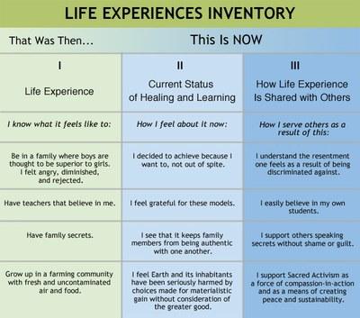 life-experiences-650.jpg
