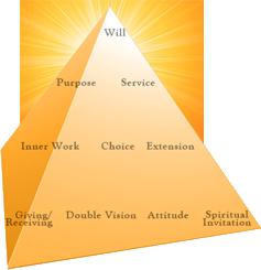 pyramid universaltributes