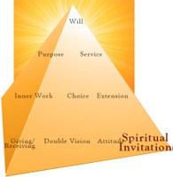 spiritualinvitaion