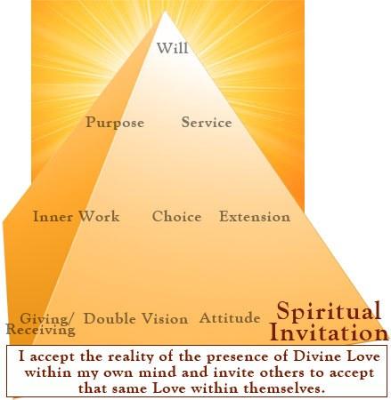 spiritualinvitation